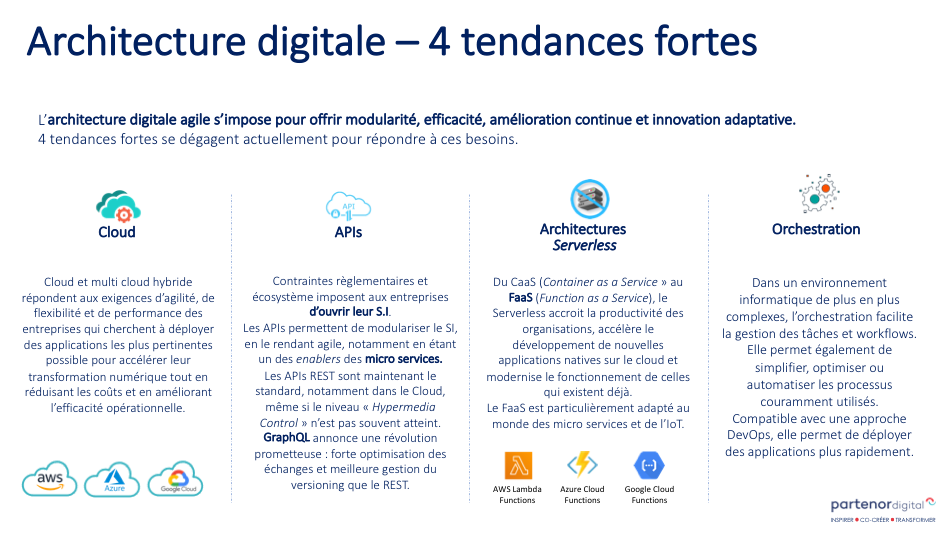 Tendances de l'architecture digitale